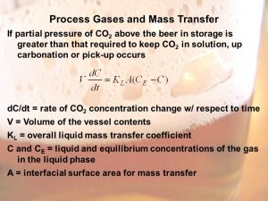 Process Gases